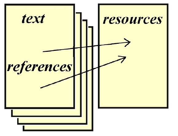 Reliable sources for academic writing